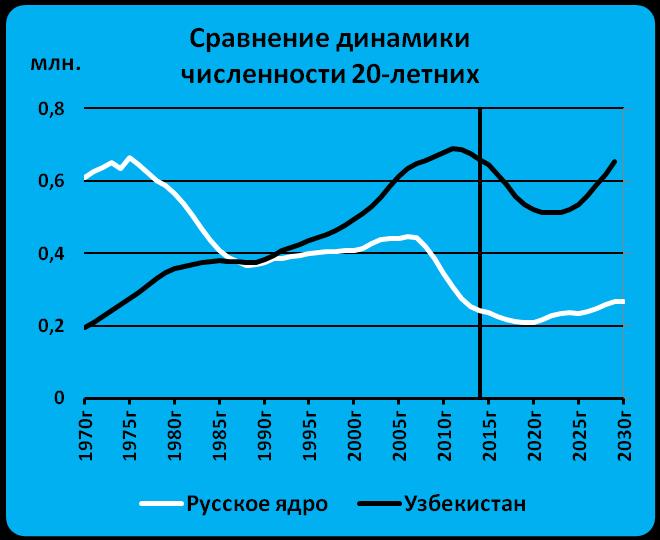 Политика Кремля – «халявная тарелка»