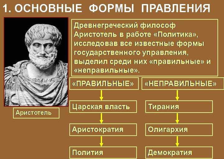 Тезисы о государстве